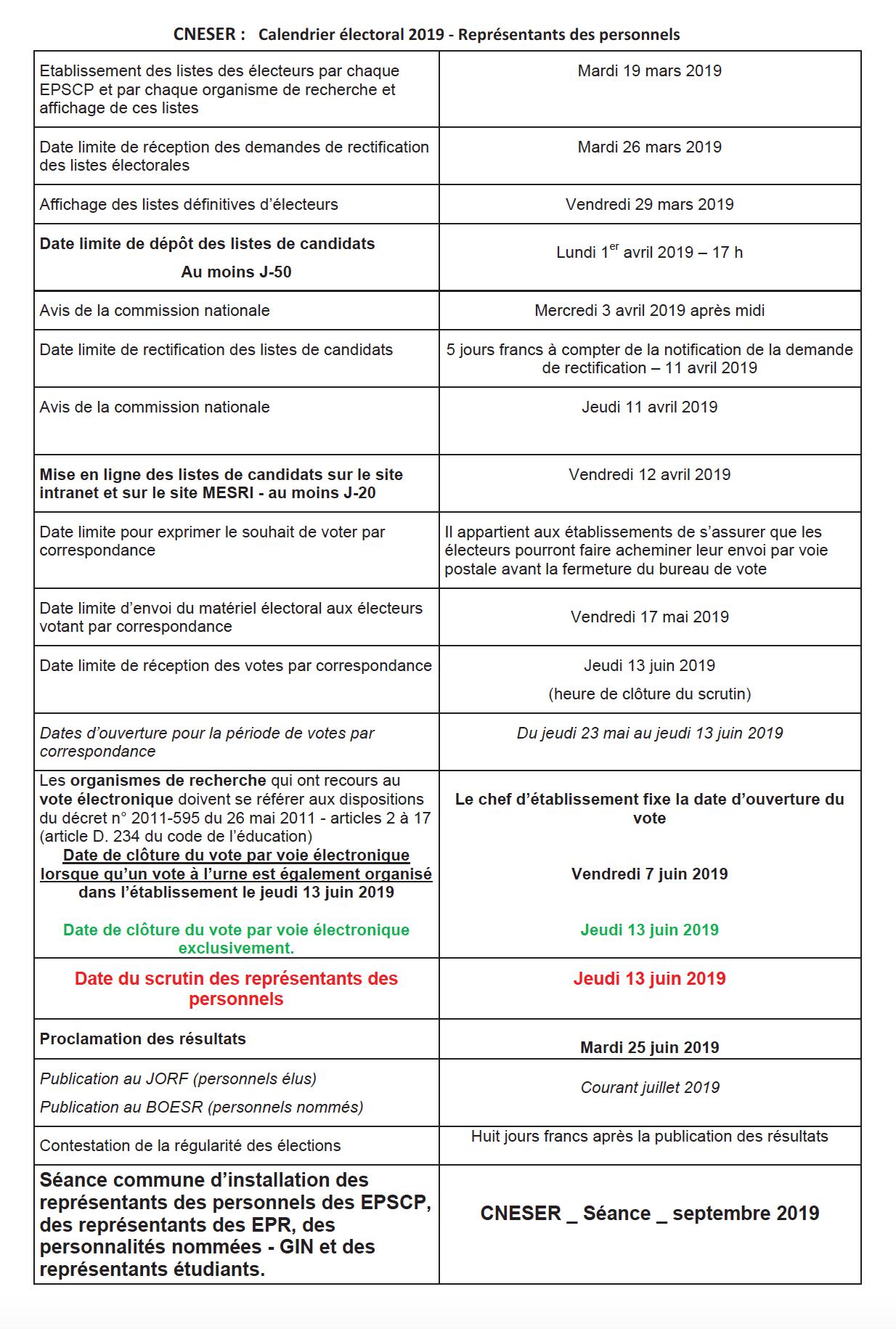 Calendrier Electoral 2019.Calendrier Des Elections Au Cneser 2019 Snesup Fsu