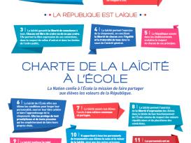 Charte de la laïcité - MENESR 2016